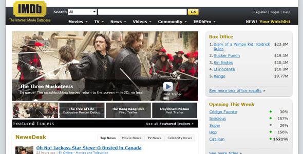Base de datos IMDB